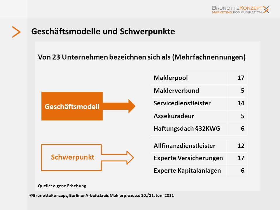 Alles über Pools: Erste Ergebnisse Poolstudie 2011 ©BrunotteKonzept, Berliner Arbeitskreis Maklerprozesse 20./21. Juni 2011
