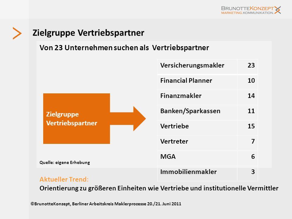 Technische Daten und Eckpunkte der Befragung ©BrunotteKonzept, Berliner Arbeitskreis Maklerprozesse 20./21. Juni 2011
