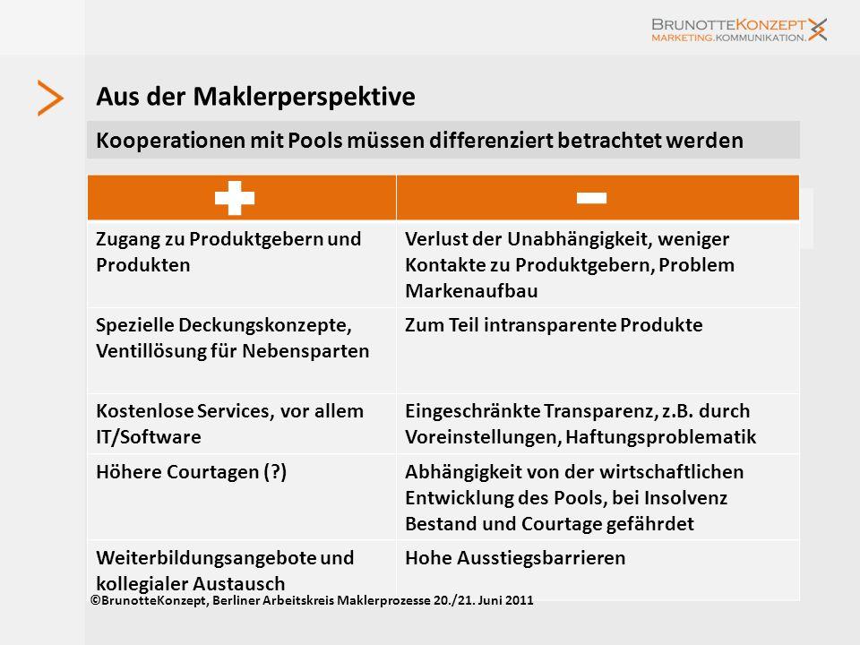 ©BrunotteKonzept, Berliner Arbeitskreis Maklerprozesse 20./21. Juni 2011 Schwerpunkt: Betreuungskonzepte (Exkurs)