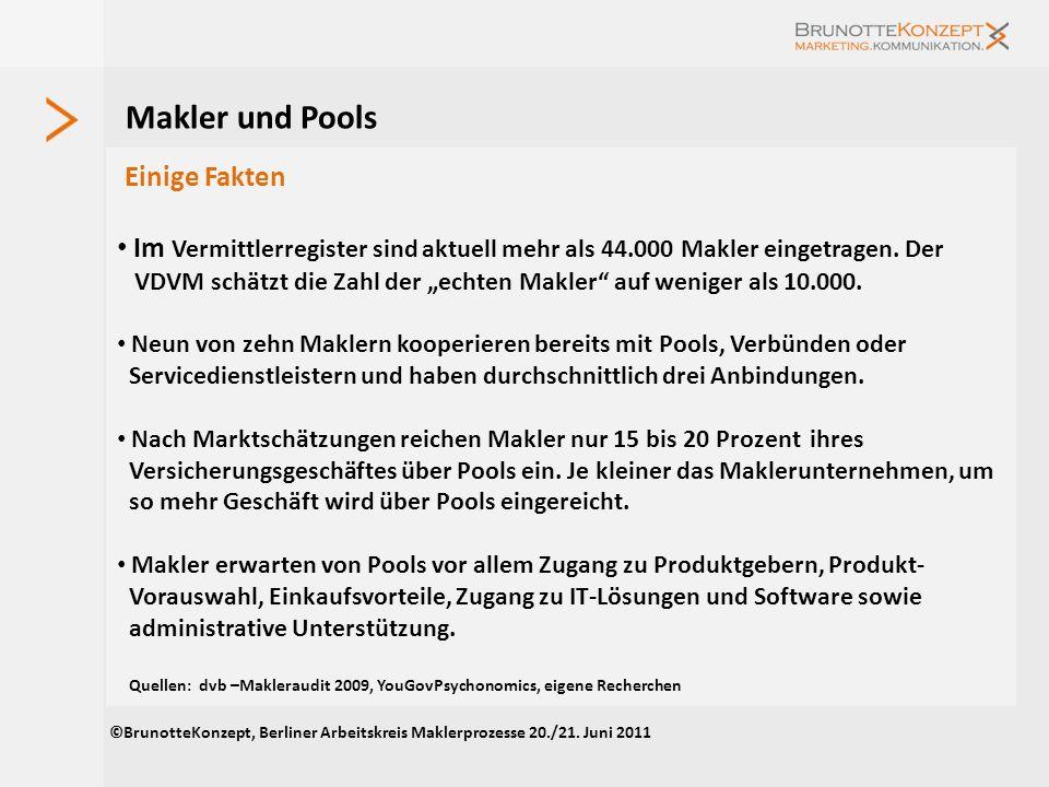 ©BrunotteKonzept, Berliner Arbeitskreis Maklerprozesse 20./21. Juni 2011 65 % der Vermittler erzielen weniger als 50.000 Euro Gewinn pro Jahr