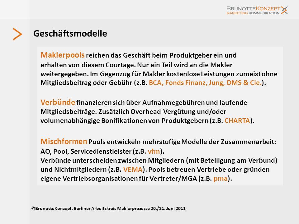 Bringen Pools die Rettung? ©BrunotteKonzept, Berliner Arbeitskreis Maklerprozesse 20./21. Juni 2011