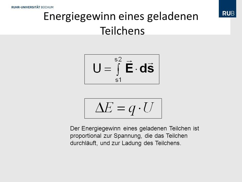 Energiegewinn eines geladenen Teilchens Der Energiegewinn eines geladenen Teilchen ist proportional zur Spannung, die das Teilchen durchläuft, und zur Ladung des Teilchens.