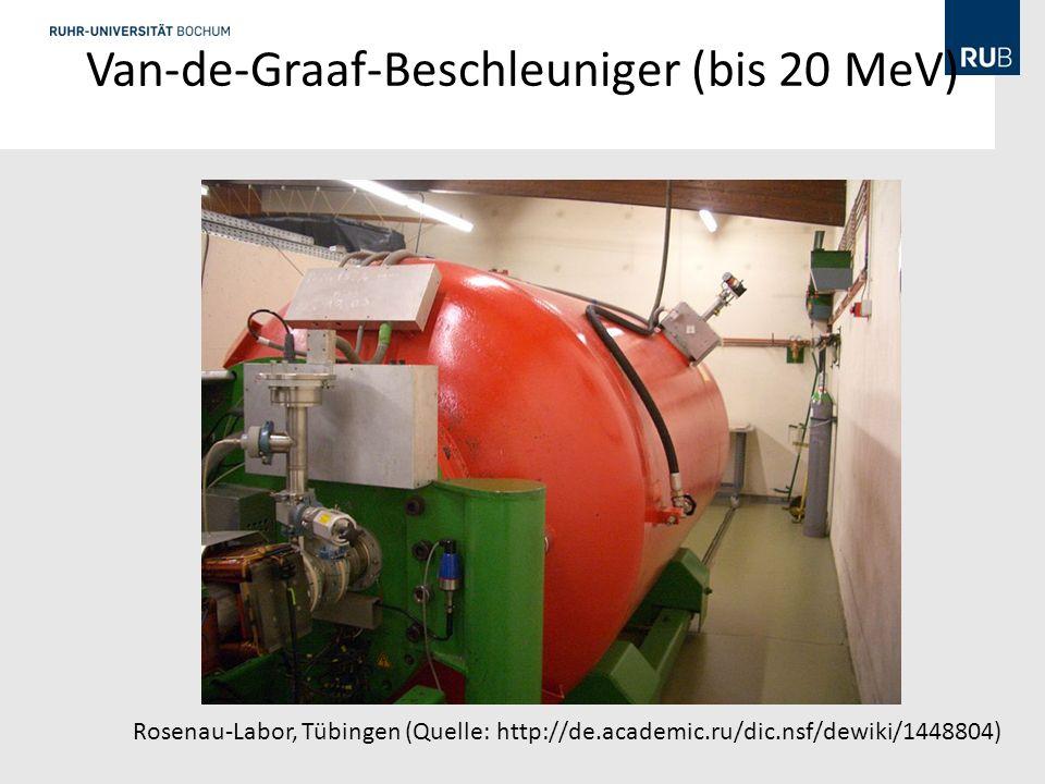 Van-de-Graaf-Beschleuniger (bis 20 MeV) Rosenau-Labor, Tübingen (Quelle: http://de.academic.ru/dic.nsf/dewiki/1448804)