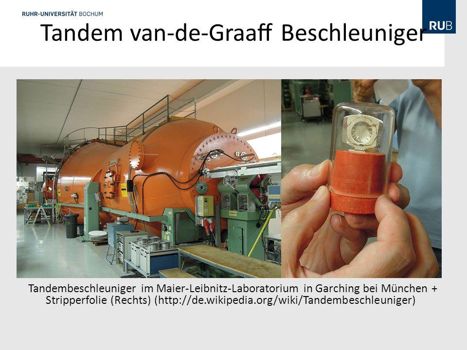 Tandem van-de-Graa Beschleuniger Tandembeschleuniger im Maier-Leibnitz-Laboratorium in Garching bei München + Stripperfolie (Rechts) (http://de.wikipedia.org/wiki/Tandembeschleuniger)