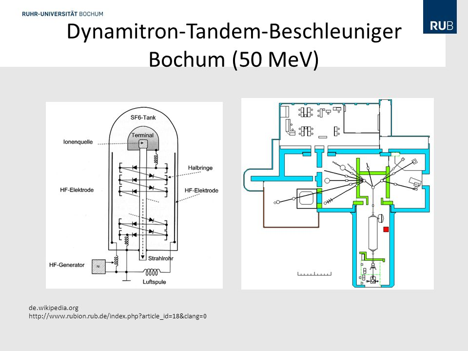 Dynamitron-Tandem-Beschleuniger Bochum (50 MeV) de.wikipedia.org http://www.rubion.rub.de/index.php?article_id=18&clang=0