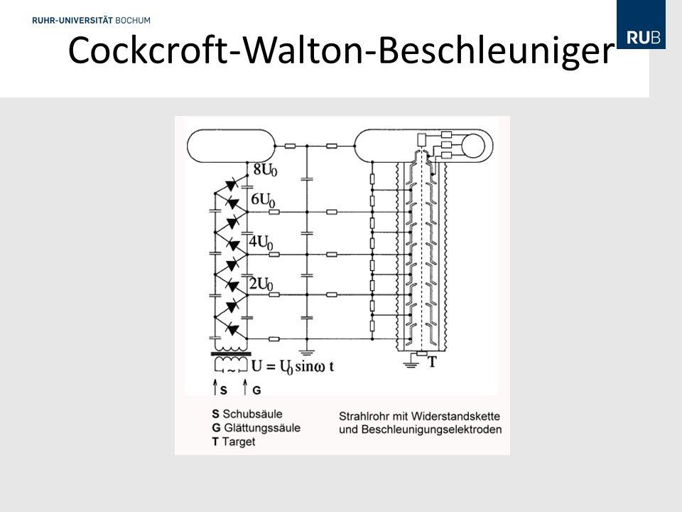 Cockcroft-Walton-Beschleuniger
