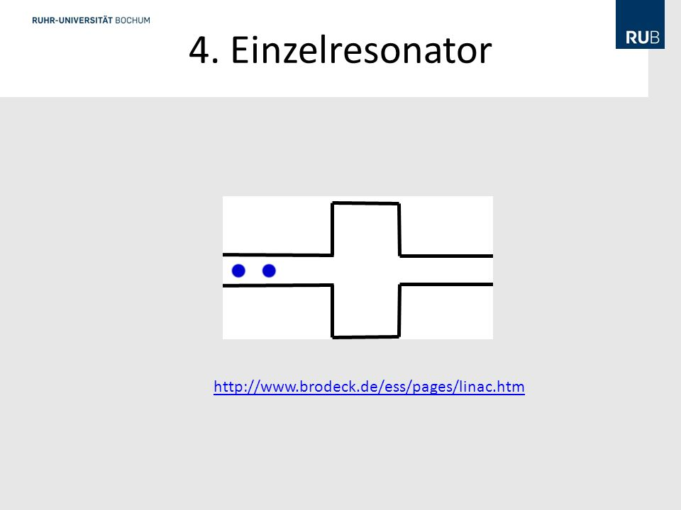4. Einzelresonator http://www.brodeck.de/ess/pages/linac.htm