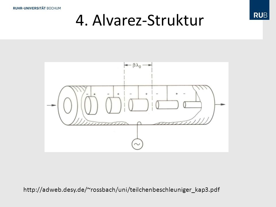4. Alvarez-Struktur http://adweb.desy.de/~rossbach/uni/teilchenbeschleuniger_kap3.pdf