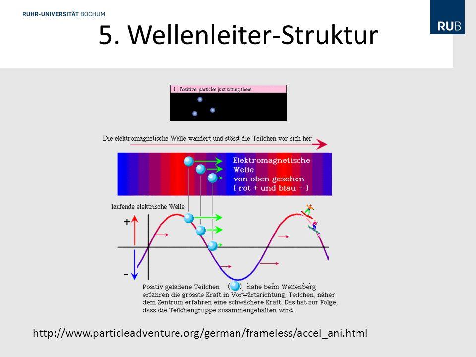 5. Wellenleiter-Struktur http://www.particleadventure.org/german/frameless/accel_ani.html