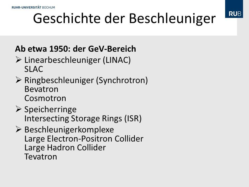Geschichte der Beschleuniger Ab etwa 1950: der GeV-Bereich Linearbeschleuniger (LINAC) SLAC Ringbeschleuniger (Synchrotron) Bevatron Cosmotron Speicherringe Intersecting Storage Rings (ISR) Beschleunigerkomplexe Large Electron-Positron Collider Large Hadron Collider Tevatron
