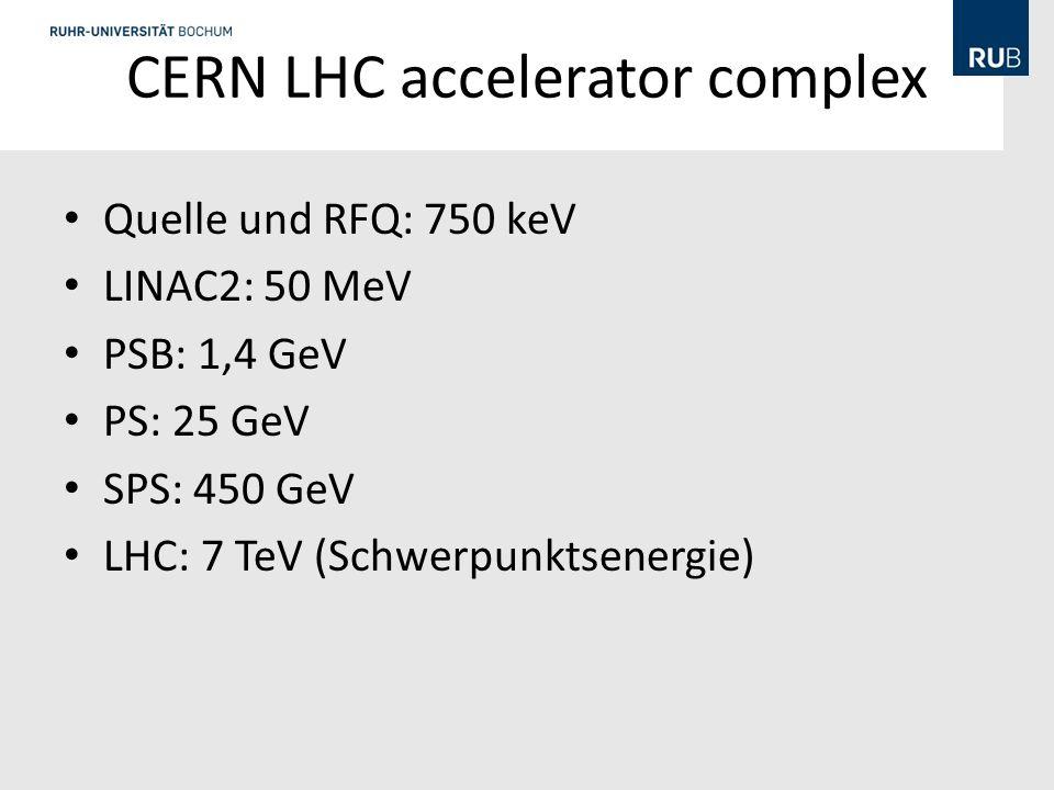 Quelle und RFQ: 750 keV LINAC2: 50 MeV PSB: 1,4 GeV PS: 25 GeV SPS: 450 GeV LHC: 7 TeV (Schwerpunktsenergie)