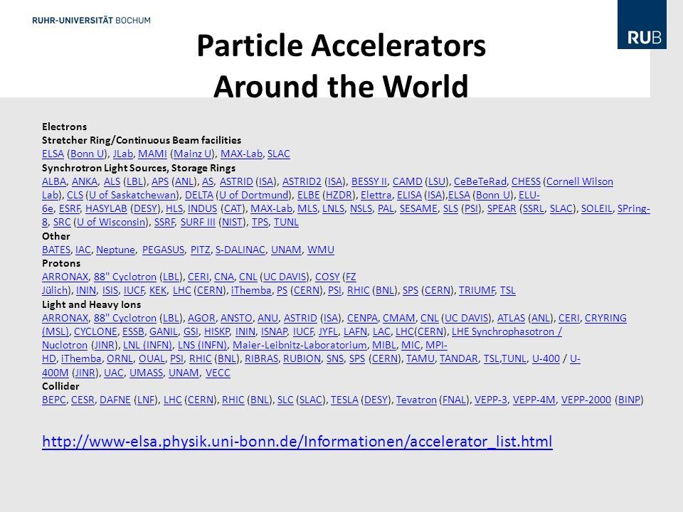Particle Accelerators Around the World Electrons Stretcher Ring/Continuous Beam facilities ELSAELSA (Bonn U), JLab, MAMI (Mainz U), MAX-Lab, SLACBonn UJLabMAMIMainz UMAX-LabSLAC Synchrotron Light Sources, Storage Rings ALBAALBA, ANKA, ALS (LBL), APS (ANL), AS, ASTRID (ISA), ASTRID2 (ISA), BESSY II, CAMD (LSU), CeBeTeRad, CHESS (Cornell Wilson Lab), CLS (U of Saskatchewan), DELTA (U of Dortmund), ELBE (HZDR), Elettra, ELISA (ISA),ELSA (Bonn U), ELU- 6e, ESRF, HASYLAB (DESY), HLS, INDUS (CAT), MAX-Lab, MLS, LNLS, NSLS, PAL, SESAME, SLS (PSI), SPEAR (SSRL, SLAC), SOLEIL, SPring- 8, SRC (U of Wisconsin), SSRF, SURF III (NIST), TPS, TUNLANKAALSLBLAPSANLASASTRIDISAASTRID2ISABESSY IICAMDLSUCeBeTeRadCHESSCornell Wilson LabCLSU of SaskatchewanDELTAU of DortmundELBEHZDRElettraELISAISAELSABonn UELU- 6eESRFHASYLABDESYHLSINDUSCATMAX-LabMLSLNLSNSLSPALSESAMESLSPSISPEARSSRLSLACSOLEILSPring- 8SRCU of WisconsinSSRFSURF IIINISTTPSTUNL Other BATESBATES, IAC, Neptune, PEGASUS, PITZ, S-DALINAC, UNAM, WMUIACNeptunePEGASUSPITZS-DALINACUNAMWMU Protons ARRONAXARRONAX, 88 Cyclotron (LBL), CERI, CNA, CNL (UC DAVIS), COSY (FZ Jülich), ININ, ISIS, IUCF, KEK, LHC (CERN), iThemba, PS (CERN), PSI, RHIC (BNL), SPS (CERN), TRIUMF, TSL88 CyclotronLBLCERICNACNLUC DAVISCOSYFZ JülichININISISIUCFKEKLHCCERNiThembaPSCERNPSIRHICBNLSPSCERNTRIUMFTSL Light and Heavy Ions ARRONAXARRONAX, 88 Cyclotron (LBL), AGOR, ANSTO, ANU, ASTRID (ISA), CENPA, CMAM, CNL (UC DAVIS), ATLAS (ANL), CERI, CRYRING (MSL), CYCLONE, ESSB, GANIL, GSI, HISKP, ININ, ISNAP, IUCF, JYFL, LAFN, LAC, LHC(CERN), LHE Synchrophasotron / Nuclotron (JINR), LNL (INFN), LNS (INFN), Maier-Leibnitz-Laboratorium, MIBL, MIC, MPI- HD, iThemba, ORNL, OUAL, PSI, RHIC (BNL), RIBRAS, RUBION, SNS, SPS (CERN), TAMU, TANDAR, TSL,TUNL, U-400 / U- 400M (JINR), UAC, UMASS, UNAM, VECC88 CyclotronLBLAGORANSTOANUASTRIDISACENPACMAMCNLUC DAVISATLASANLCERICRYRING (MSL)CYCLONEESSBGANILGSIHISKPININISNAPIUCFJYFLLAFNLACLHCCERNLHE Synchrophasotron / NuclotronJINRLNL (INFN)LNS