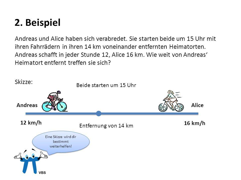 2. Beispiel Andreas und Alice haben sich verabredet. Sie starten beide um 15 Uhr mit ihren Fahrrädern in ihren 14 km voneinander entfernten Heimatorte