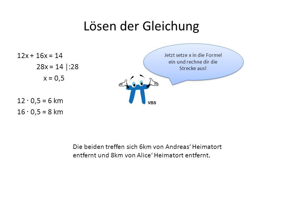 Lösen der Gleichung Die beiden treffen sich 6km von Andreas Heimatort entfernt und 8km von Alice Heimatort entfernt. Jetzt setze x in die Formel ein u