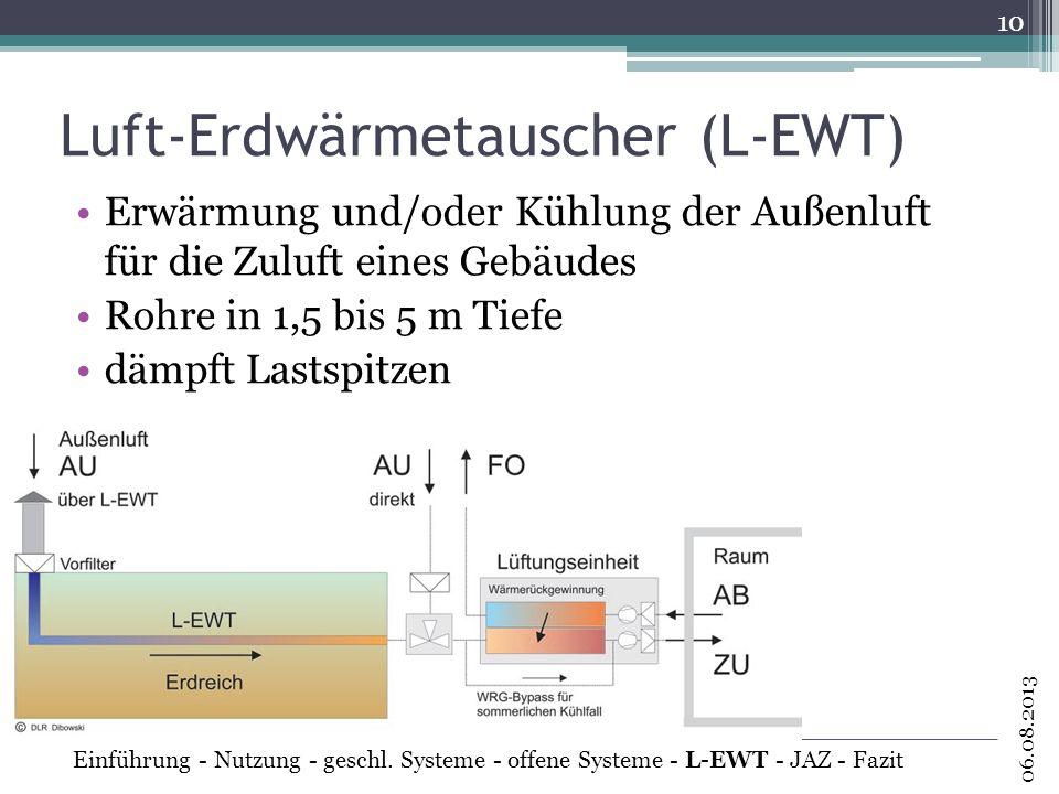 Luft-Erdwärmetauscher (L-EWT) Erwärmung und/oder Kühlung der Außenluft für die Zuluft eines Gebäudes Rohre in 1,5 bis 5 m Tiefe dämpft Lastspitzen 10