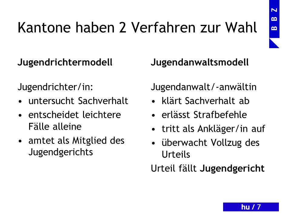 hu / 8 Rat für Straftäter/innen und Eltern http://www.tschau.ch/rechte-und-pflichten/straftat/