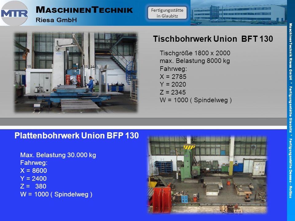 Tischbohrwerk Union BFT 130 Plattenbohrwerk Union BFP 130 Tischgröße 1800 x 2000 max. Belastung 8000 kg Fahrweg: X = 2785 Y = 2020 Z = 2345 W = 1000 (