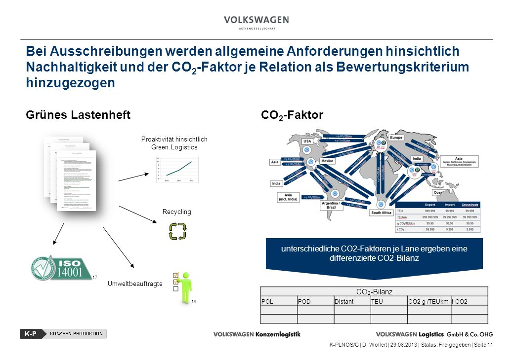 K-PLNOS/C | D. Wollert | 29.08.2013 | Status: Freigegeben | Seite 11 Bei Ausschreibungen werden allgemeine Anforderungen hinsichtlich Nachhaltigkeit u