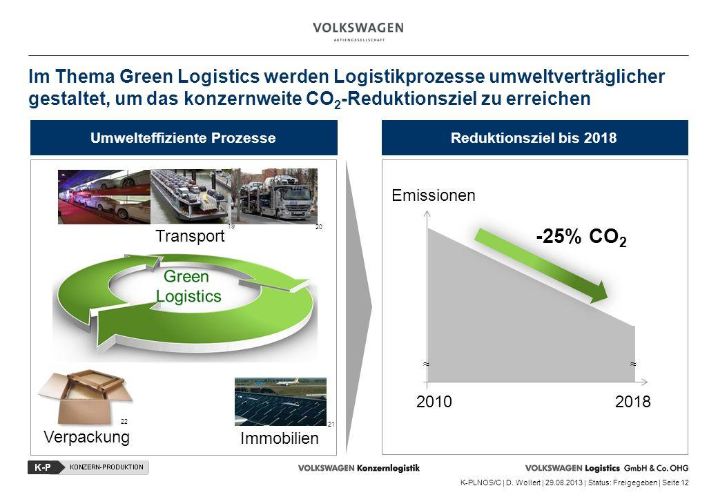 K-PLNOS/C | D. Wollert | 29.08.2013 | Status: Freigegeben | Seite 12 Im Thema Green Logistics werden Logistikprozesse umweltverträglicher gestaltet, u