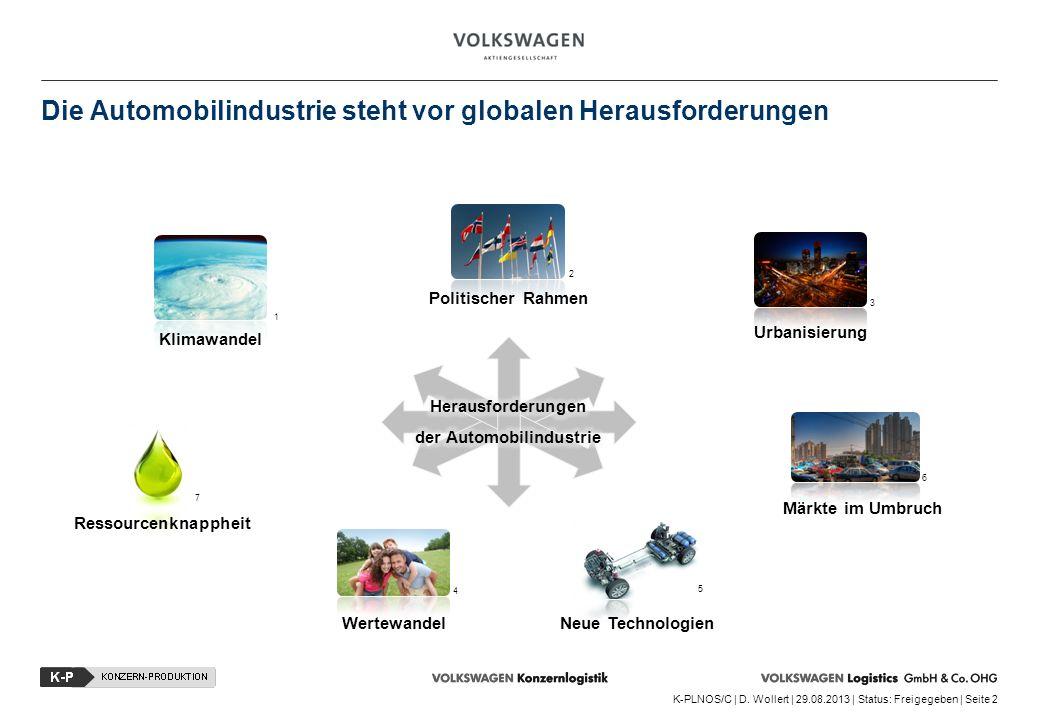 K-PLNOS/C | D. Wollert | 29.08.2013 | Status: Freigegeben | Seite 2 Die Automobilindustrie steht vor globalen Herausforderungen 1 Klimawandel 7 Ressou