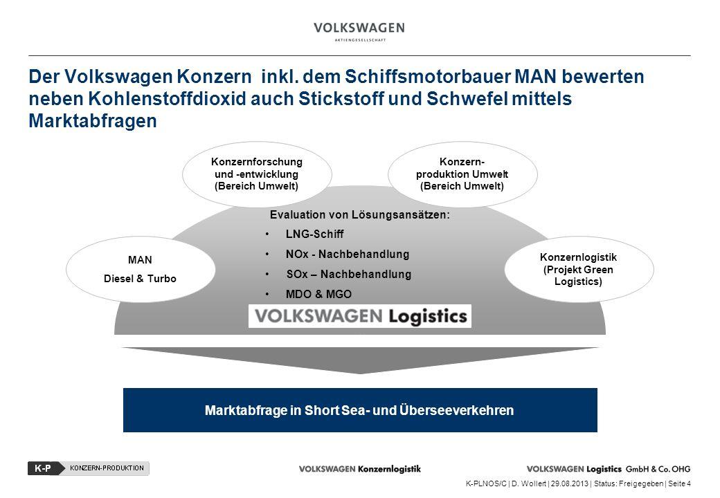 K-PLNOS/C | D. Wollert | 29.08.2013 | Status: Freigegeben | Seite 4 Der Volkswagen Konzern inkl. dem Schiffsmotorbauer MAN bewerten neben Kohlenstoffd