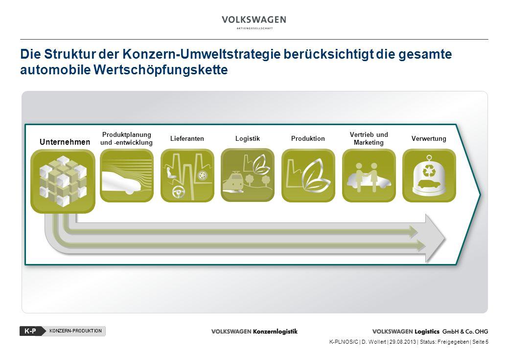 K-PLNOS/C | D. Wollert | 29.08.2013 | Status: Freigegeben | Seite 5 Die Struktur der Konzern-Umweltstrategie berücksichtigt die gesamte automobile Wer