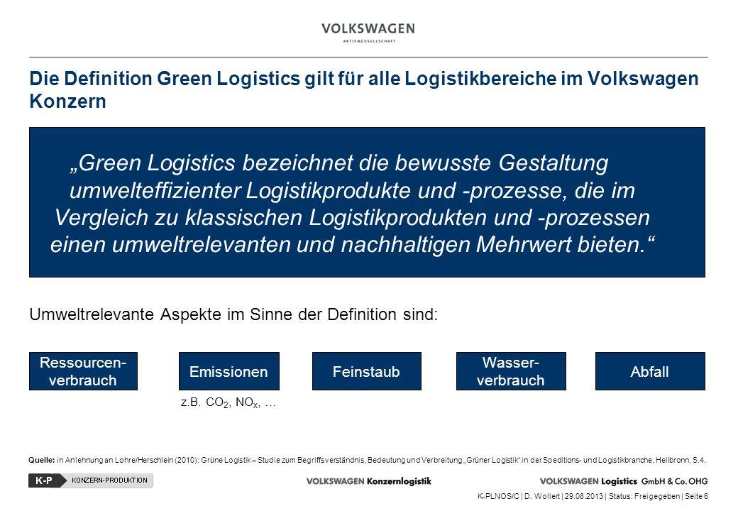 K-PLNOS/C | D. Wollert | 29.08.2013 | Status: Freigegeben | Seite 6 Die Definition Green Logistics gilt für alle Logistikbereiche im Volkswagen Konzer
