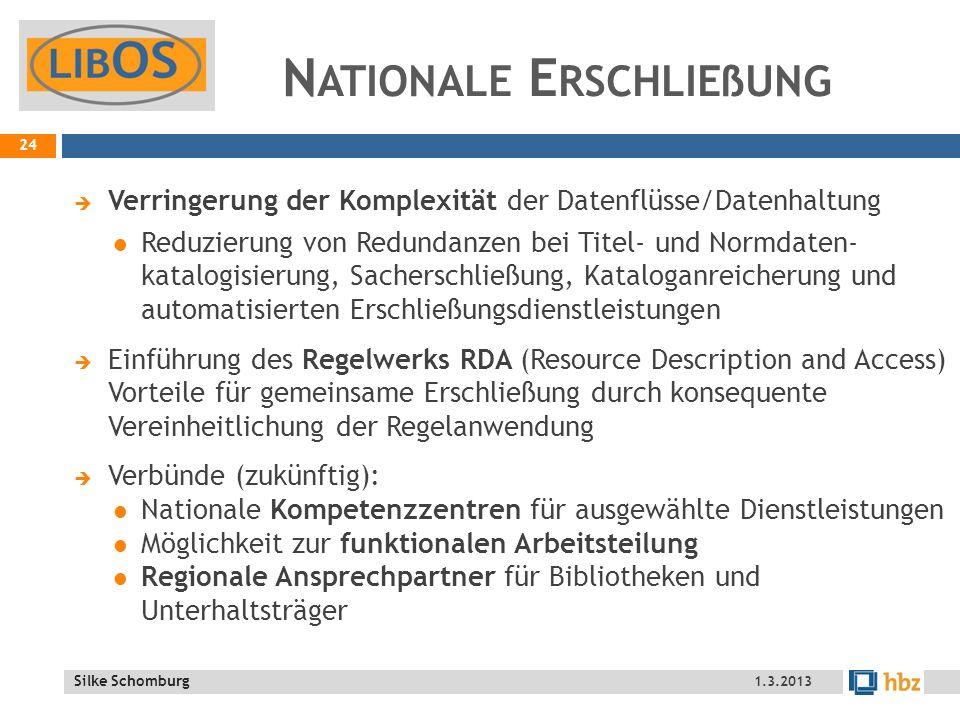 Silke Schomburg N ATIONALE E RSCHLIEßUNG Verringerung der Komplexität der Datenflüsse/Datenhaltung Reduzierung von Redundanzen bei Titel- und Normdaten- katalogisierung, Sacherschließung, Kataloganreicherung und automatisierten Erschließungsdienstleistungen Einführung des Regelwerks RDA (Resource Description and Access) Vorteile für gemeinsame Erschließung durch konsequente Vereinheitlichung der Regelanwendung Verbünde (zukünftig): Nationale Kompetenzzentren für ausgewählte Dienstleistungen Möglichkeit zur funktionalen Arbeitsteilung Regionale Ansprechpartner für Bibliotheken und Unterhaltsträger 24 1.3.2013
