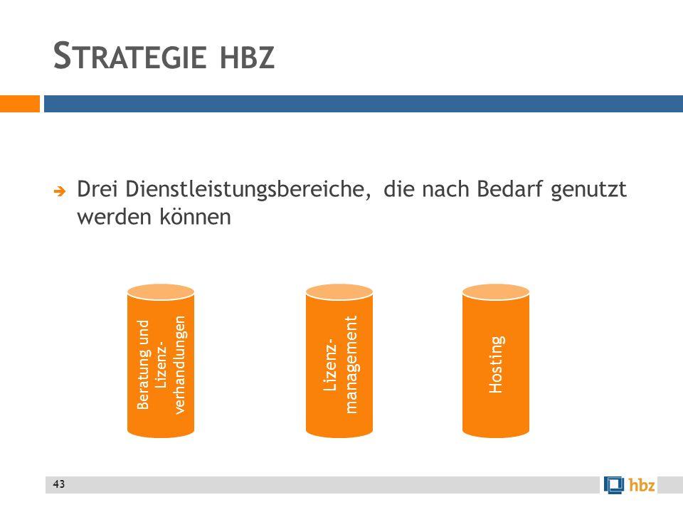 S TRATEGIE HBZ Drei Dienstleistungsbereiche, die nach Bedarf genutzt werden können 43 Beratung und Lizenz- verhandlungen Lizenz- management Hosting