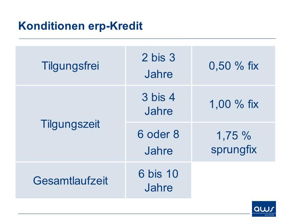 Konditionen erp-Kredit Tilgungsfrei 2 bis 3 Jahre 0,50 % fix Tilgungszeit 3 bis 4 Jahre 1,00 % fix 6 oder 8 Jahre 1,75 % sprungfix Gesamtlaufzeit 6 bi