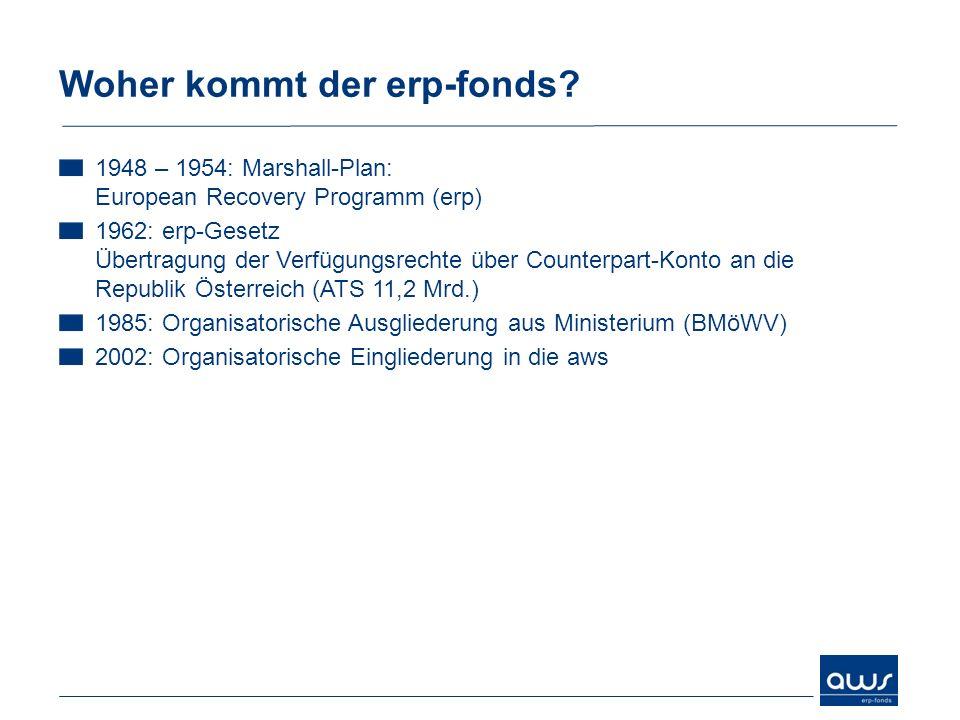 Woher kommt der erp-fonds? 1948 – 1954: Marshall-Plan: European Recovery Programm (erp) 1962: erp-Gesetz Übertragung der Verfügungsrechte über Counter