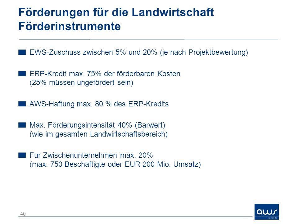 Förderungen für die Landwirtschaft Förderinstrumente EWS-Zuschuss zwischen 5% und 20% (je nach Projektbewertung) ERP-Kredit max. 75% der förderbaren K