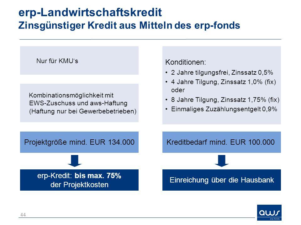 erp-Landwirtschaftskredit Zinsgünstiger Kredit aus Mitteln des erp-fonds 44 Nur für KMUs Projektgröße mind. EUR 134.000 erp-Kredit: bis max. 75% der P