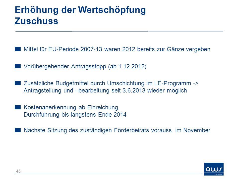 Erhöhung der Wertschöpfung Zuschuss Mittel für EU-Periode 2007-13 waren 2012 bereits zur Gänze vergeben Vorübergehender Antragsstopp (ab 1.12.2012) Zu