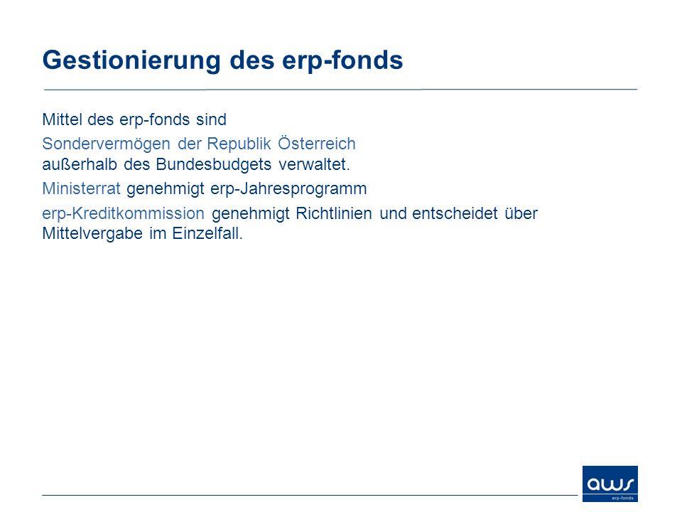 Gestionierung des erp-fonds Mittel des erp-fonds sind Sondervermögen der Republik Österreich außerhalb des Bundesbudgets verwaltet. Ministerrat genehm