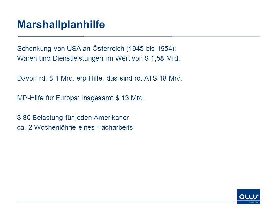 Marshallplanhilfe Schenkung von USA an Österreich (1945 bis 1954): Waren und Dienstleistungen im Wert von $ 1,58 Mrd. Davon rd. $ 1 Mrd. erp-Hilfe, da