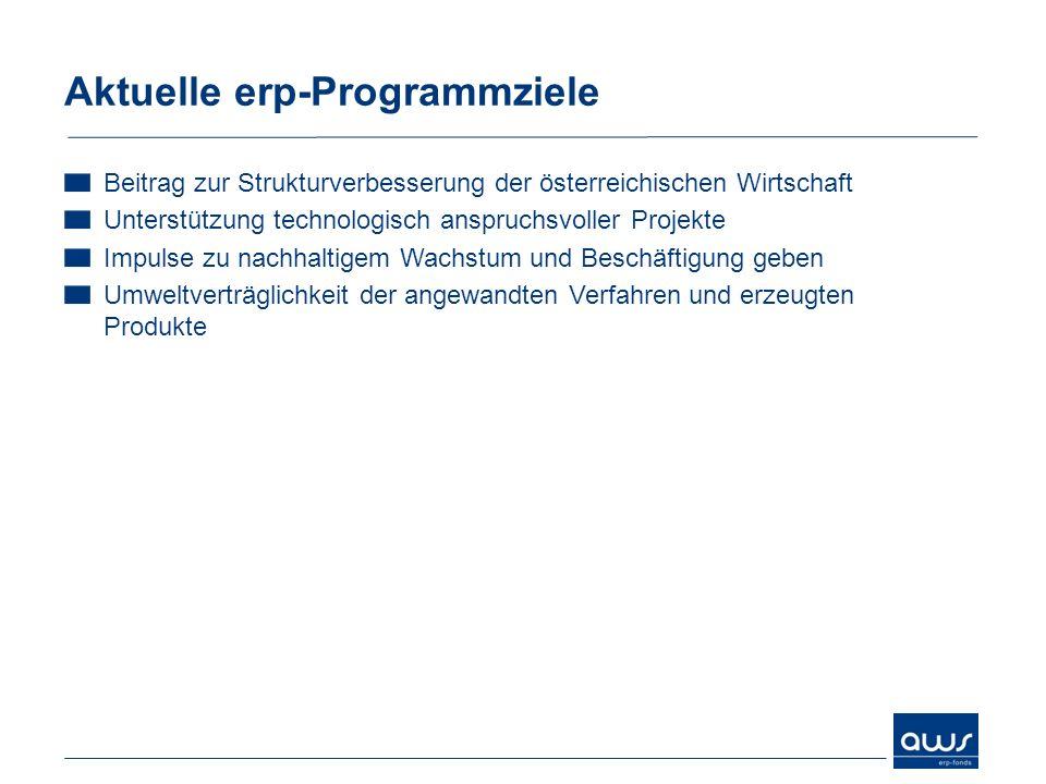 Aktuelle erp-Programmziele Beitrag zur Strukturverbesserung der österreichischen Wirtschaft Unterstützung technologisch anspruchsvoller Projekte Impul