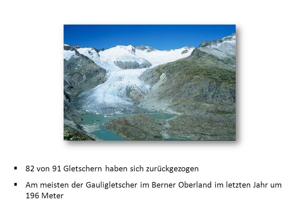 82 von 91 Gletschern haben sich zurückgezogen Am meisten der Gauligletscher im Berner Oberland im letzten Jahr um 196 Meter