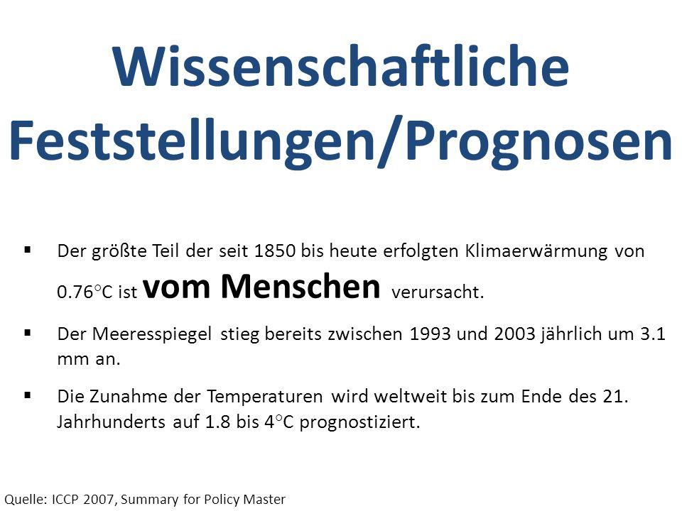 Der größte Teil der seit 1850 bis heute erfolgten Klimaerwärmung von 0.76°C ist vom Menschen verursacht.