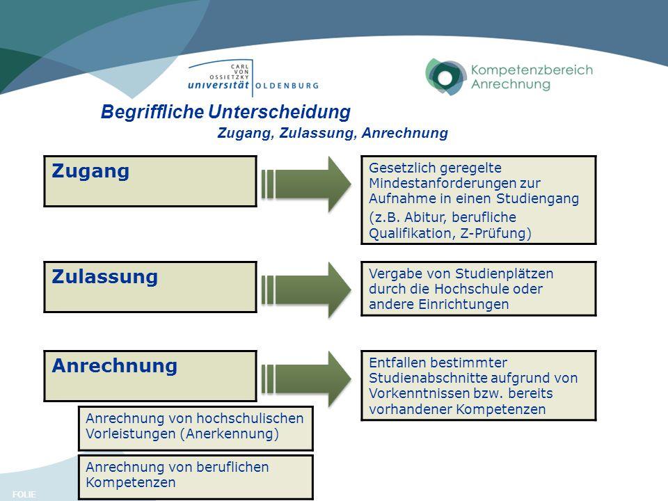FOLIE Anrechnung beruflicher Kompetenzen 3 Ziele: Flexiblere Übergänge zwischen außerhochschulischer Bildung und Hochschule ermöglichen.
