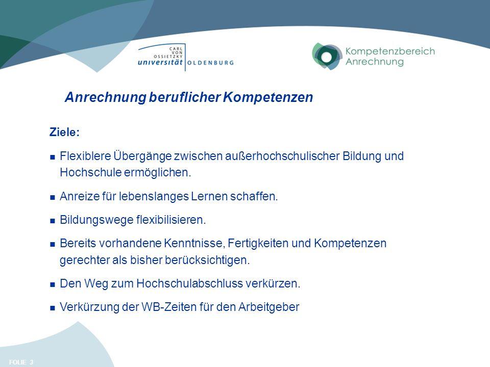 FOLIE Anrechnung in Deutschland bis 2002 lediglich Anrechnung hochschulischer Vorleistungen Anrechnung beruflicher Kompetenzen nur auf Praktika 2002 KMK-Beschluss vom 28.06.2002: Außerhalb des Hochschulwesens erworbene Kenntnisse und Fähigkeiten können höchstens 50 % eines Hochschulstudiums ersetzen 2003 Empfehlung von BMBF, KMK und HRK: […] sollen im Rahmen der beruflichen Fortbildung für durch Prüfung nachgewiesene Qualifikationen ECTS-Leistungspunkte vergeben werden ab 2005 BMBF-Initiative ANKOM I (12 Modellprojekte und Wissenschaftliche Begleitung entwickeln Anrechnungsverfahren) – aktuell: ANKOM III (Übergänge) seit 2009 Umsetzung der KMK-Beschlüsse zur Anrechnung außerhochschulischer Kompetenzen in Landeshochschulgesetze