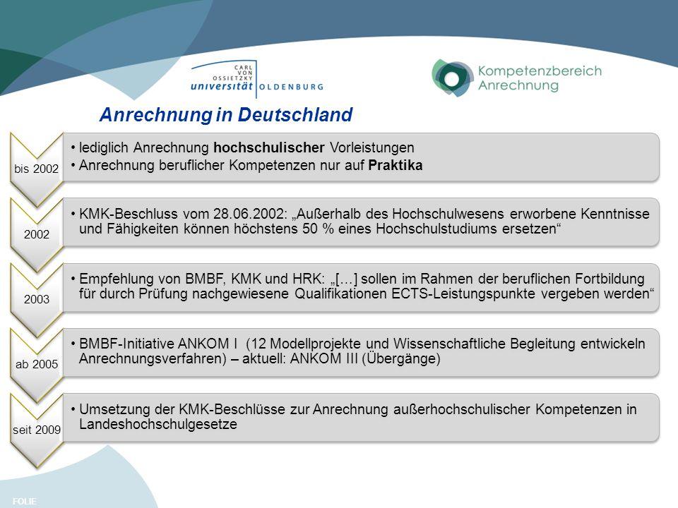 FOLIE 15 Bisher erschienene Anrechnungsempfehlungen Nr.WeiterbildungAnbietermax.