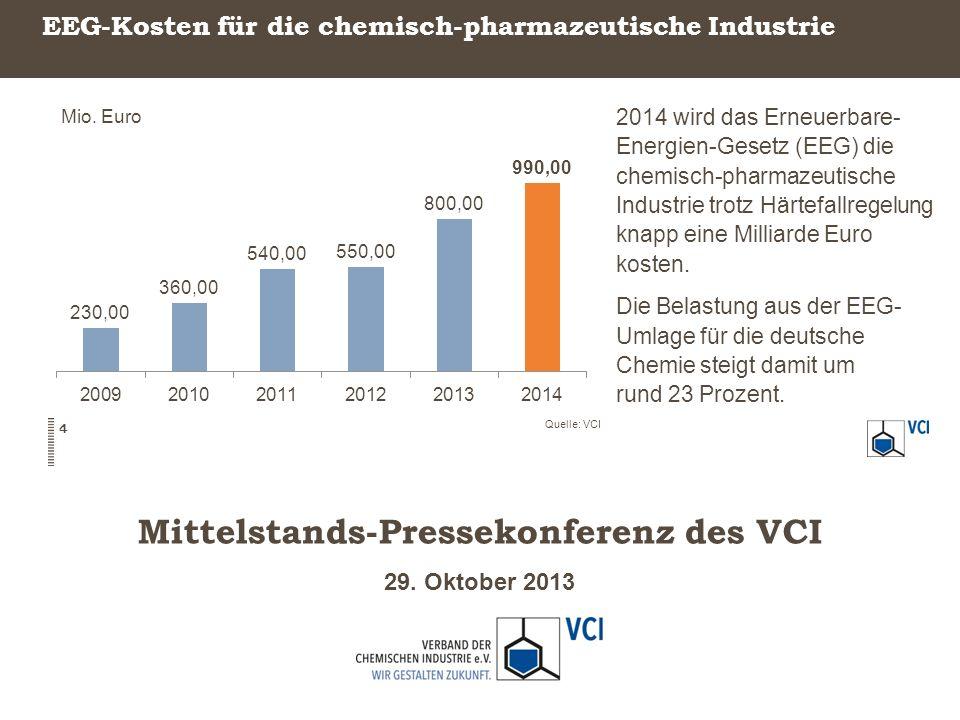 29. Oktober 2013 Mittelstands-Pressekonferenz des VCI EEG-Kosten für die chemisch-pharmazeutische Industrie 2014 wird das Erneuerbare- Energien-Gesetz