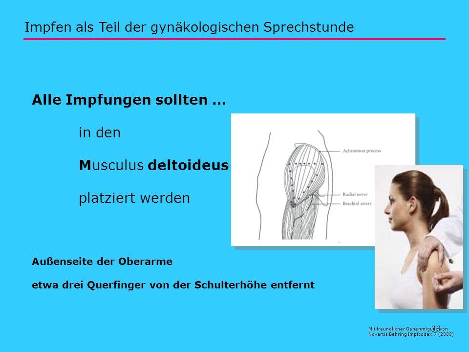 33 Alle Impfungen sollten … in den Musculus deltoideus platziert werden Außenseite der Oberarme etwa drei Querfinger von der Schulterhöhe entfernt Mit