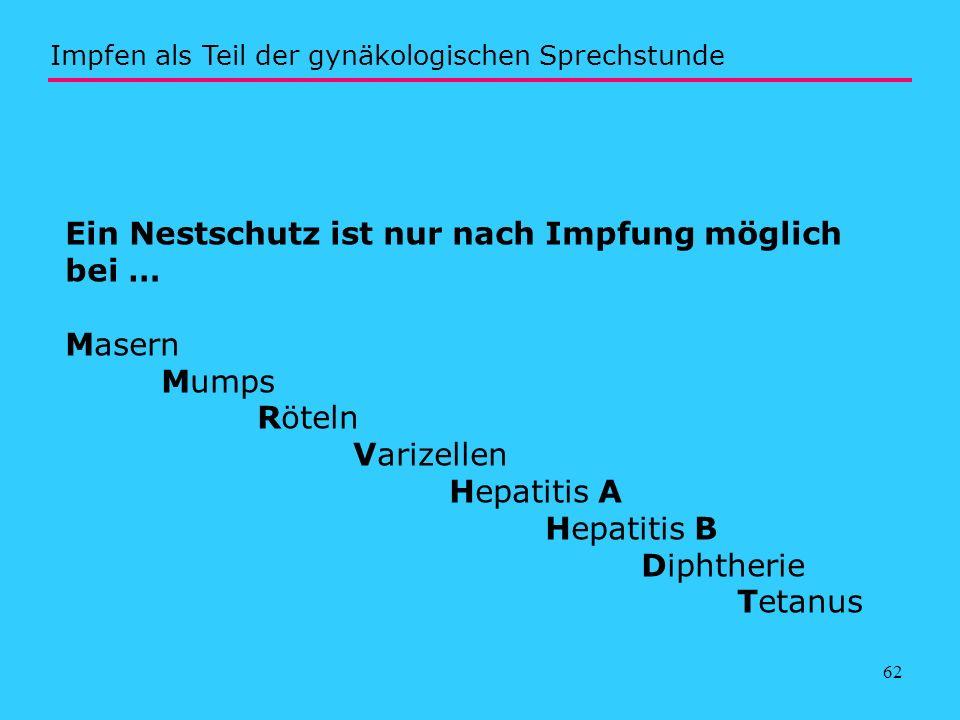 62 Ein Nestschutz ist nur nach Impfung möglich bei … Masern Mumps Röteln Varizellen Hepatitis A Hepatitis B Diphtherie Tetanus Impfen als Teil der gyn