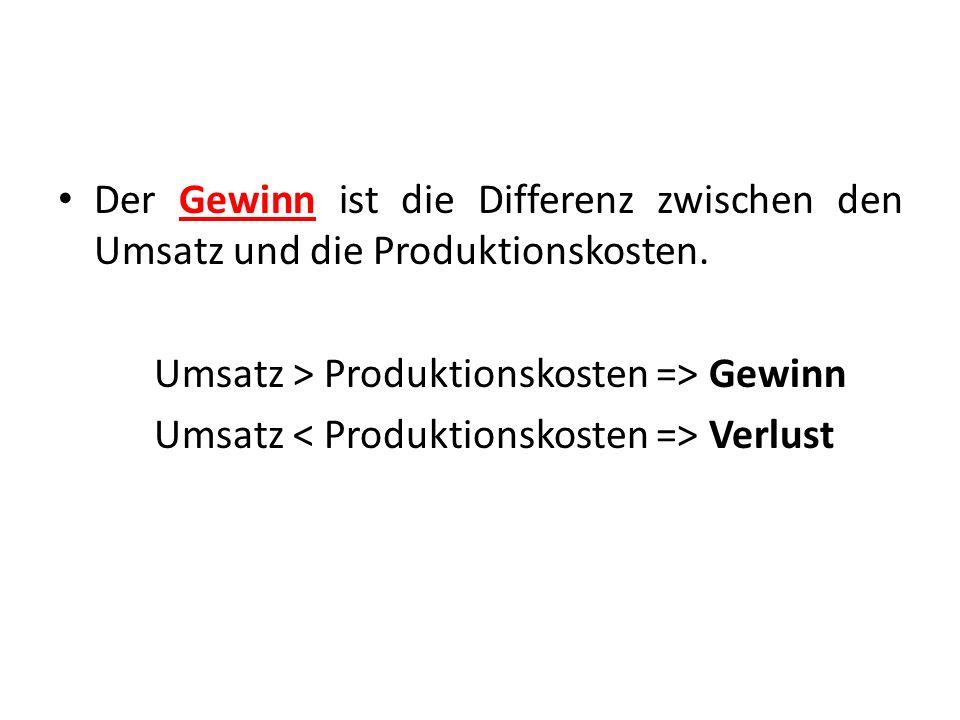 Der Gewinn ist die Differenz zwischen den Umsatz und die Produktionskosten. Umsatz > Produktionskosten => Gewinn Umsatz Verlust