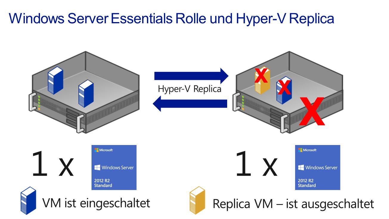 1 x Hyper-V Replica VM ist eingeschaltet Replica VM – ist ausgeschaltet