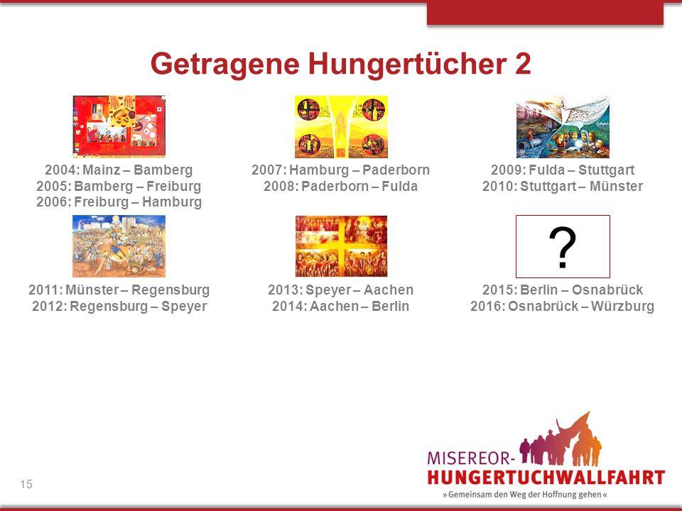 2004: Mainz – Bamberg 2005: Bamberg – Freiburg 2006: Freiburg – Hamburg 2007: Hamburg – Paderborn 2008: Paderborn – Fulda 2009: Fulda – Stuttgart 2010