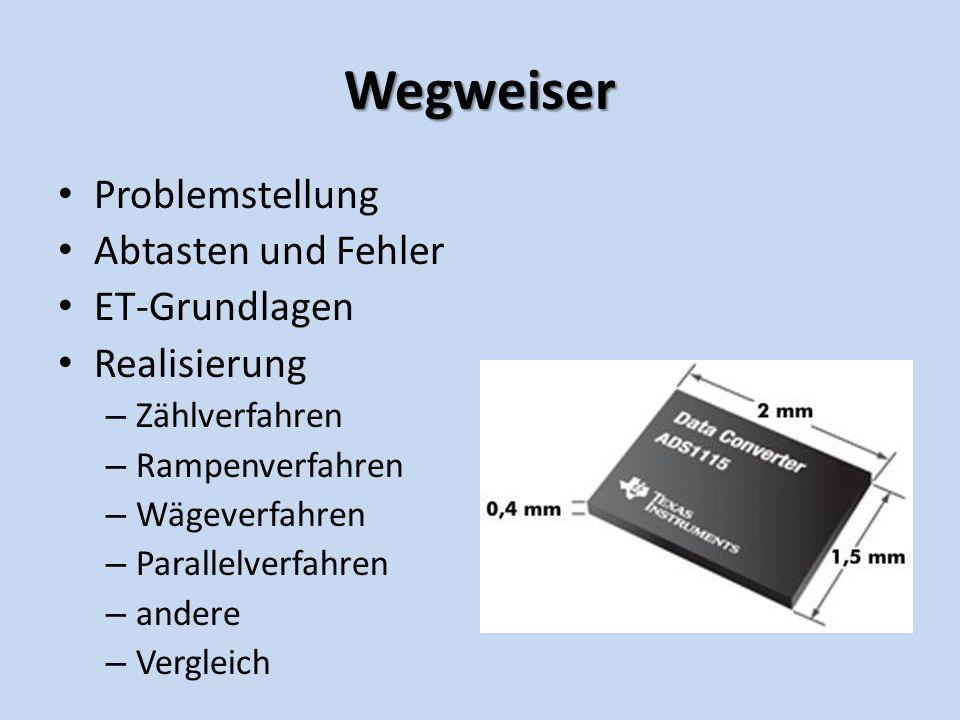 Wegweiser Problemstellung Abtasten und Fehler ET-Grundlagen Realisierung – Zählverfahren – Rampenverfahren – Wägeverfahren – Parallelverfahren – andere – Vergleich