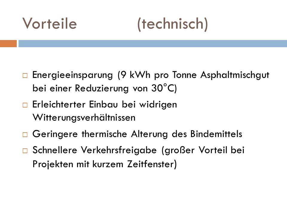 Vorteile(technisch) Energieeinsparung (9 kWh pro Tonne Asphaltmischgut bei einer Reduzierung von 30°C) Erleichterter Einbau bei widrigen Witterungsver
